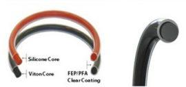 O gyűrű FEP/SIL (teflonköpenyes)