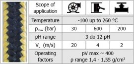 Aramid+grafitos teflonzsinór ( széleken aramiddal erősítve )