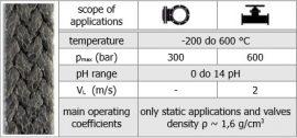 Expandált grafit zsinór+600°C-ig