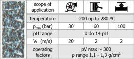 Tömítőzsinór: Expandált grafit + PTFE ( teflon ) zsinór